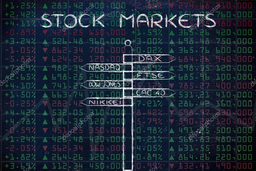 понятия биржи