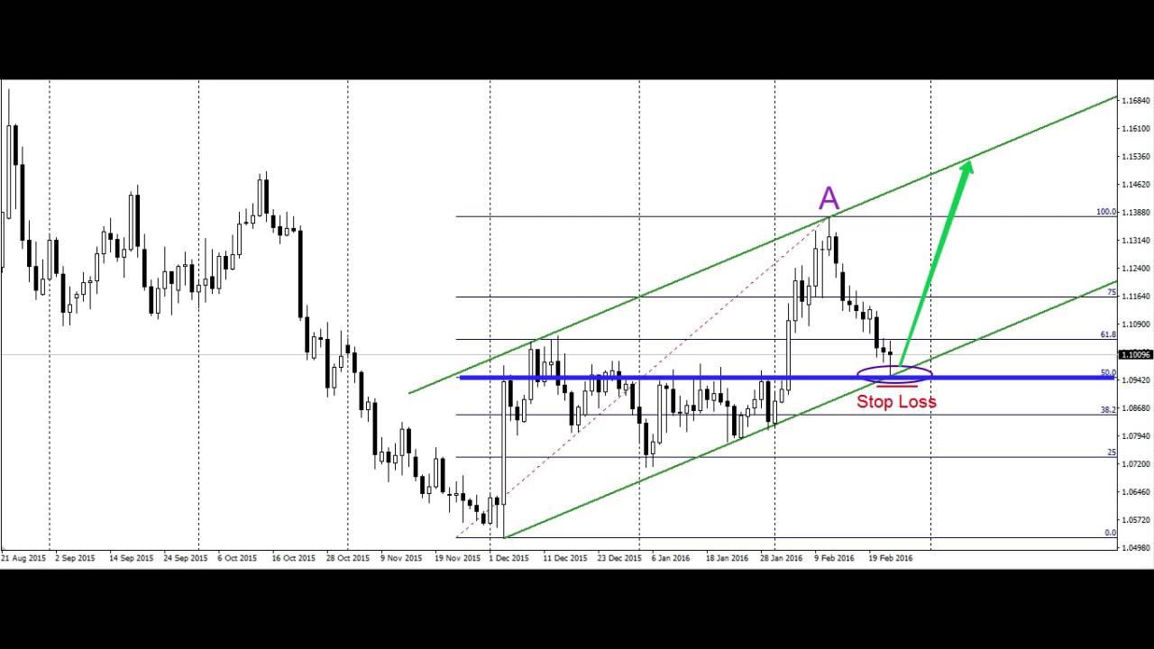 торговля евро долларом