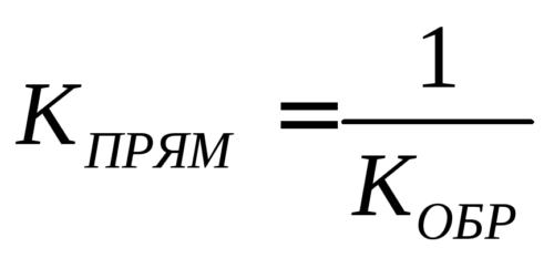 Формула котировки